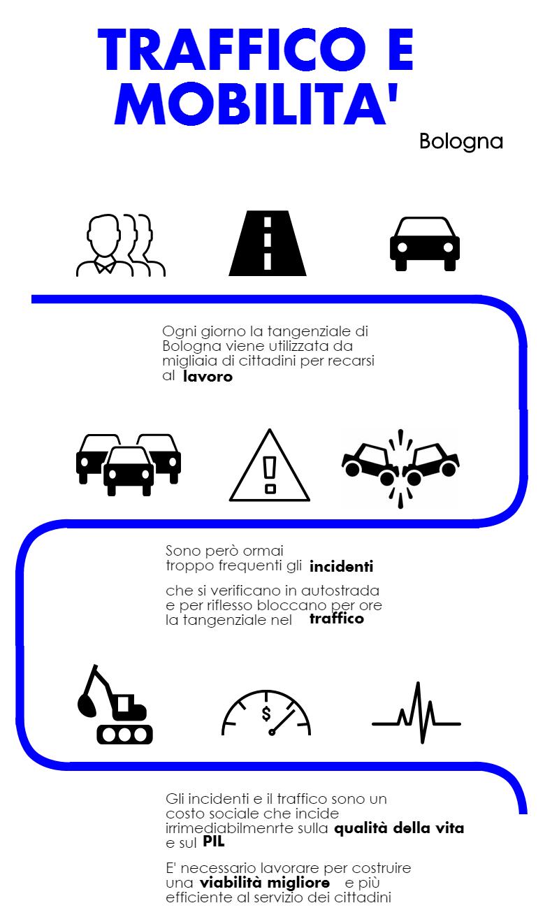 traffico-e-mobilita